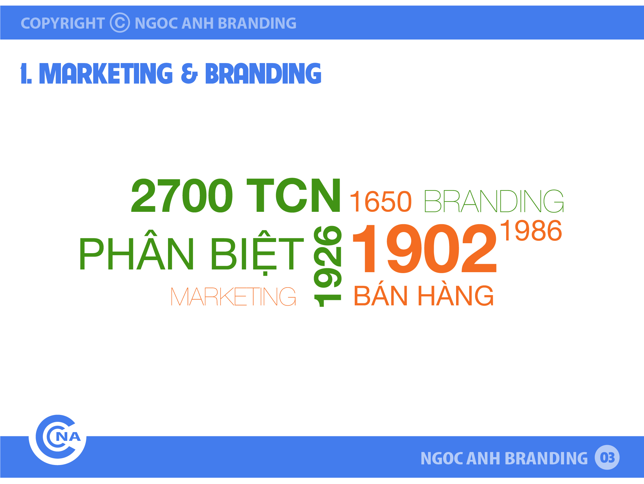Marketing & Branding-03